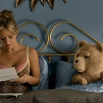 Ted2の動画の一部を紹介!笑いあり涙あり!